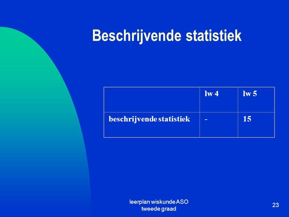 leerplan wiskunde ASO tweede graad 23 Beschrijvende statistiek lw 4lw 5 beschrijvende statistiek-15