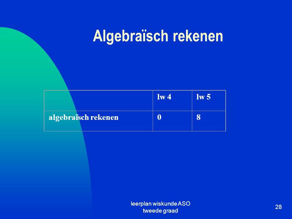 leerplan wiskunde ASO tweede graad 28 Algebraïsch rekenen lw 4lw 5 algebraïsch rekenen08