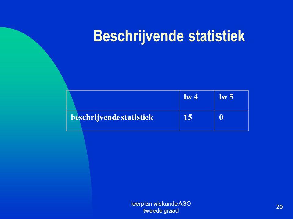 leerplan wiskunde ASO tweede graad 29 Beschrijvende statistiek lw 4lw 5 beschrijvende statistiek150