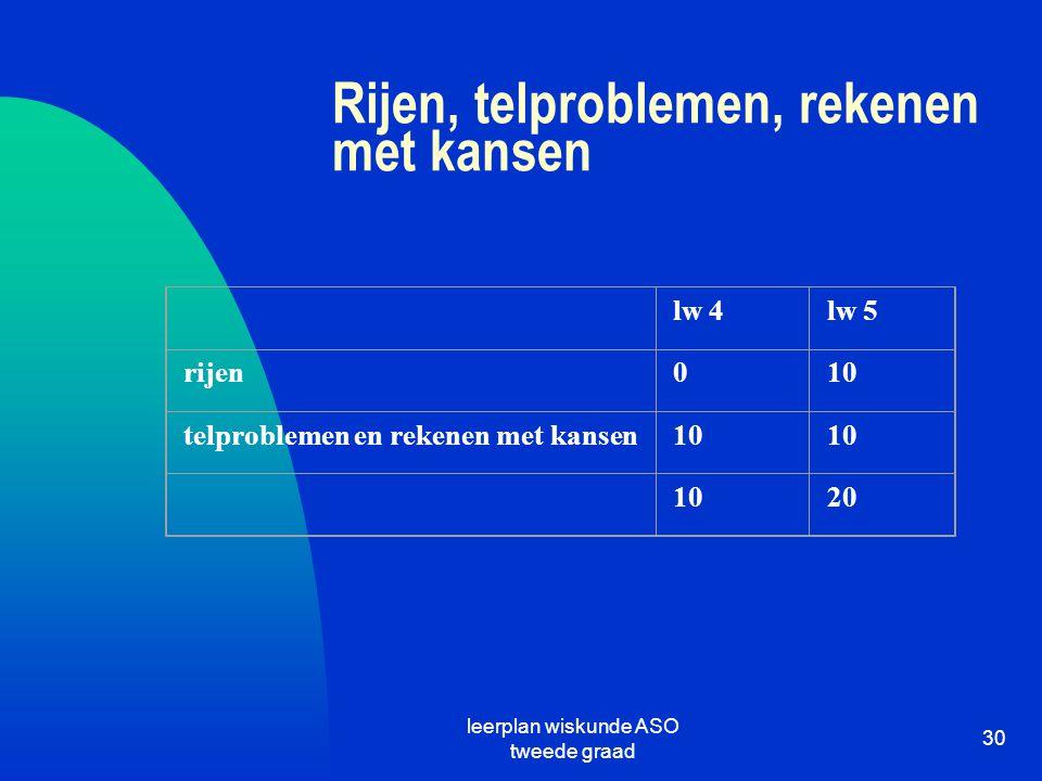 leerplan wiskunde ASO tweede graad 30 Rijen, telproblemen, rekenen met kansen lw 4lw 5 rijen010 telproblemen en rekenen met kansen10 20