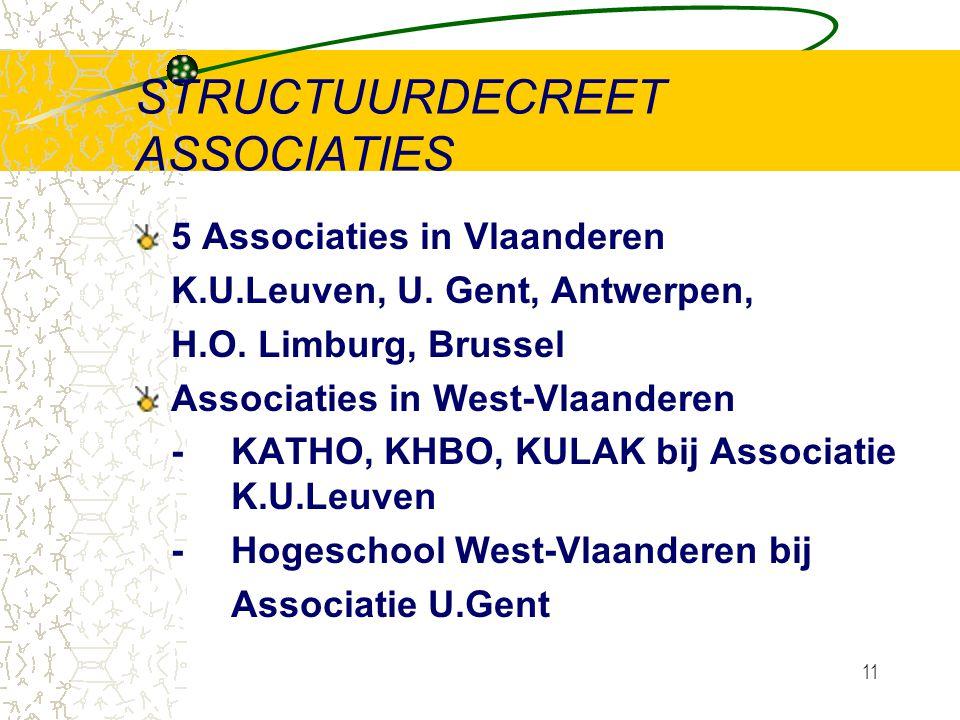 11 STRUCTUURDECREET ASSOCIATIES 5 Associaties in Vlaanderen K.U.Leuven, U.