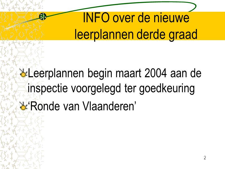 2 INFO over de nieuwe leerplannen derde graad Leerplannen begin maart 2004 aan de inspectie voorgelegd ter goedkeuring 'Ronde van Vlaanderen'