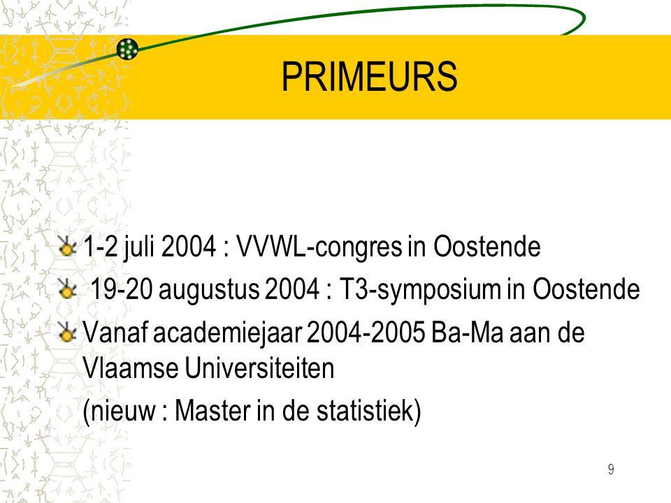 9 PRIMEURS 1-2 juli 2004 : VVWL-congres in Oostende 19-20 augustus 2004 : T3-symposium in Oostende Vanaf academiejaar 2004-2005 Ba-Ma aan de Vlaamse Universiteiten (nieuw : Master in de statistiek)