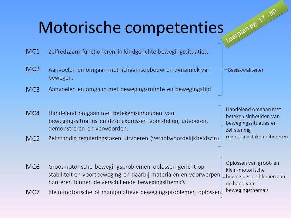 Motorische competenties MC1 Zelfredzaam functioneren in kindgerichte bewegingssituaties.
