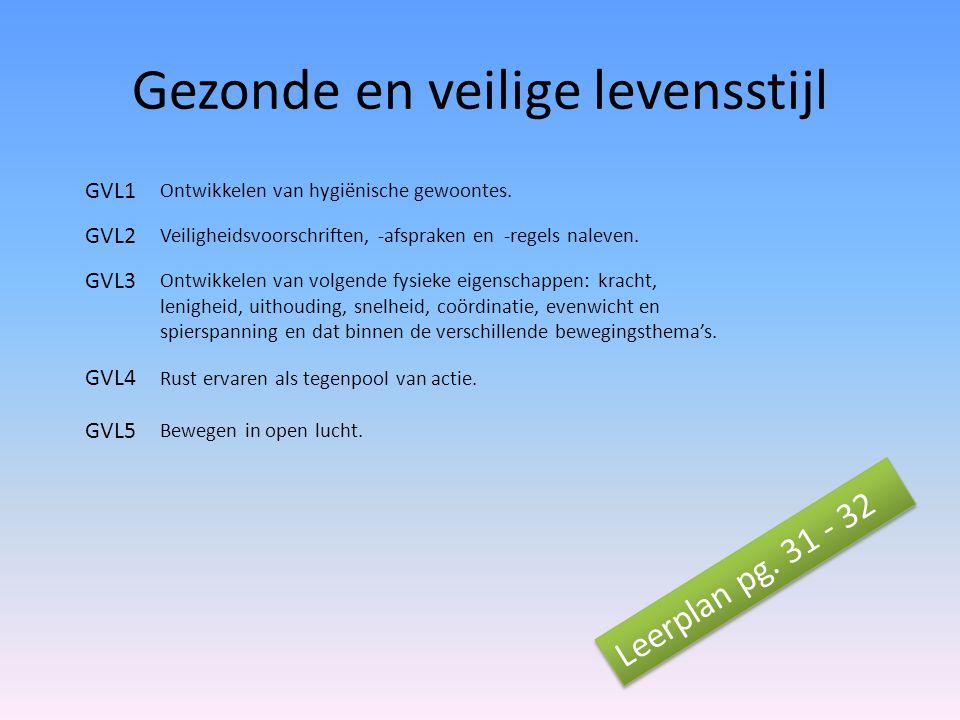 Gezonde en veilige levensstijl GVL1 Ontwikkelen van hygiënische gewoontes.