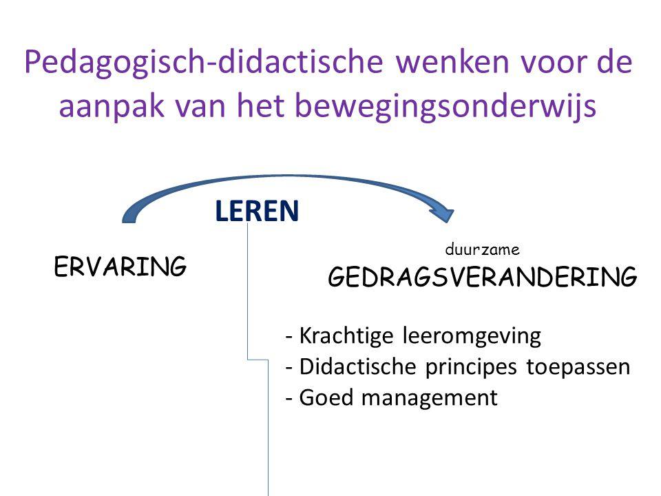 Pedagogisch-didactische wenken voor de aanpak van het bewegingsonderwijs ERVARING duurzame GEDRAGSVERANDERING LEREN - Krachtige leeromgeving - Didactische principes toepassen - Goed management