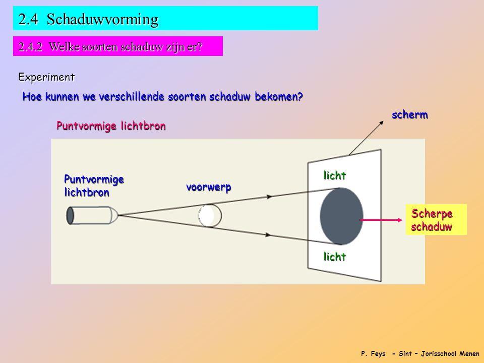 P. Feys - Sint – Jorisschool Menen 2.4 Schaduwvorming 2.4.2 Welke soorten schaduw zijn er? Experiment Hoe kunnen we verschillende soorten schaduw beko