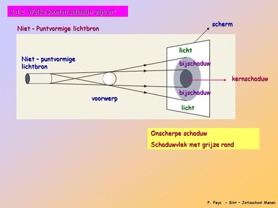 P. Feys - Sint – Jorisschool Menen 2.4.2 Welke soorten schaduw zijn er? Niet - Puntvormige lichtbron Niet – puntvormige lichtbron voorwerp kernschaduw