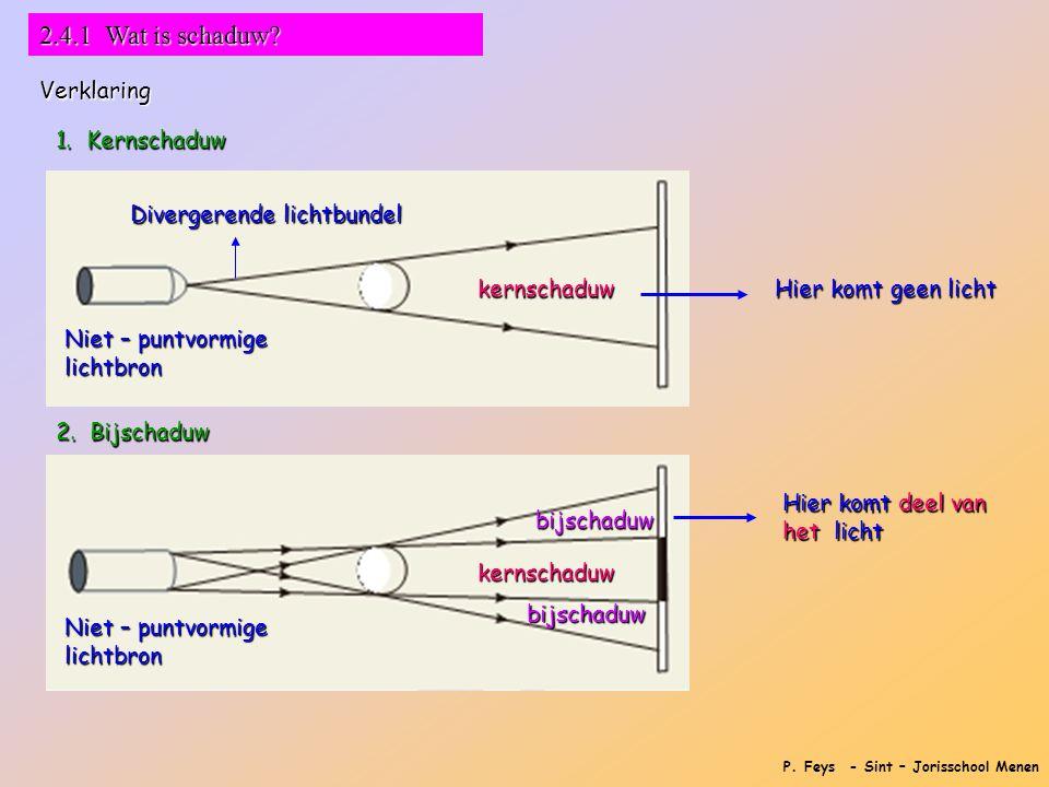 P. Feys - Sint – Jorisschool Menen Verklaring 2.4.1 Wat is schaduw? 1. Kernschaduw kernschaduw Divergerende lichtbundel Niet – puntvormige lichtbron k