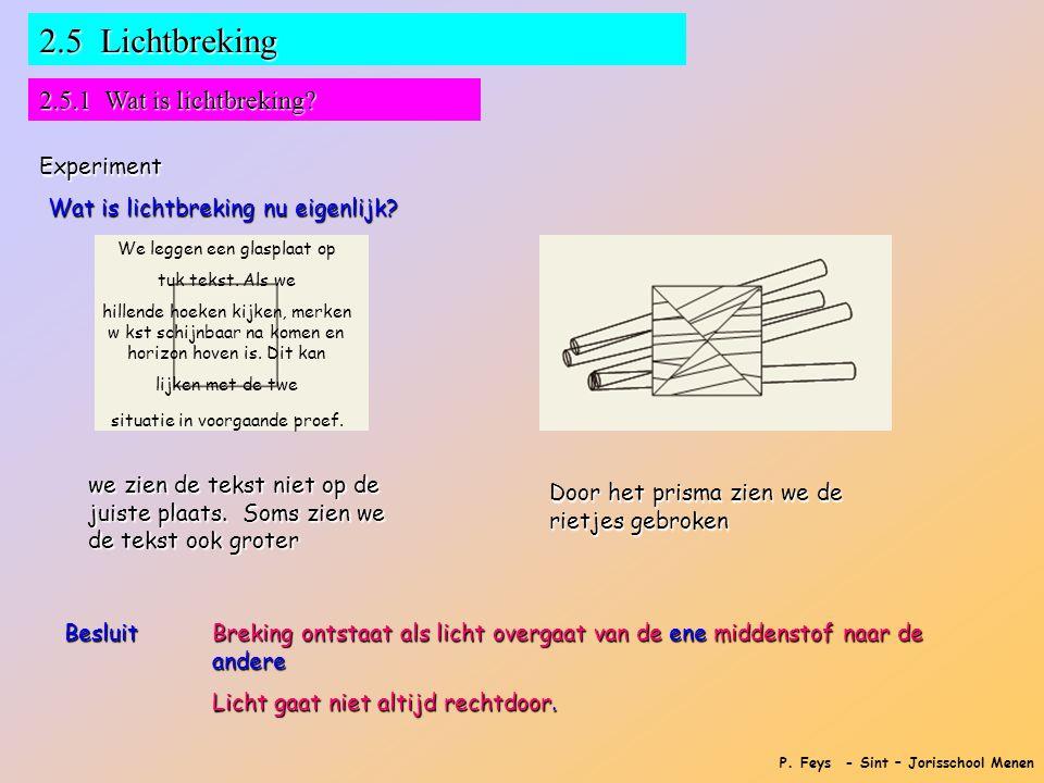 P. Feys - Sint – Jorisschool Menen 2.5 Lichtbreking 2.5.1 Wat is lichtbreking? Experiment Wat is lichtbreking nu eigenlijk? we zien de tekst niet op d