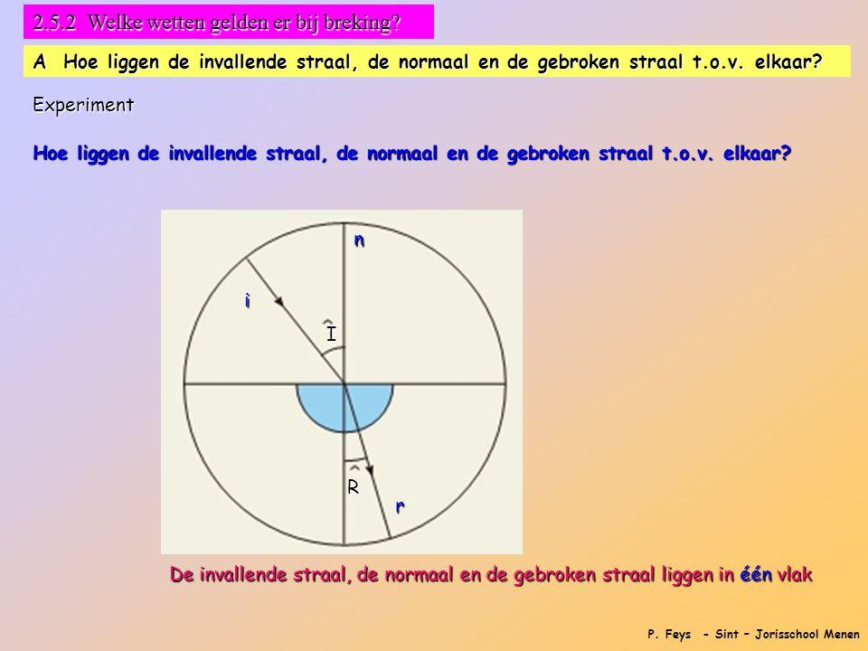 P. Feys - Sint – Jorisschool Menen 2.5.2 Welke wetten gelden er bij breking? A Hoe liggen de invallende straal, de normaal en de gebroken straal t.o.v