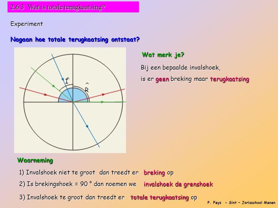 P. Feys - Sint – Jorisschool Menen 2.6.3 Wat is totale terugkaatsing? Experiment Nagaan hoe totale terugkaatsing ontstaat? Bij een bepaalde invalshoek