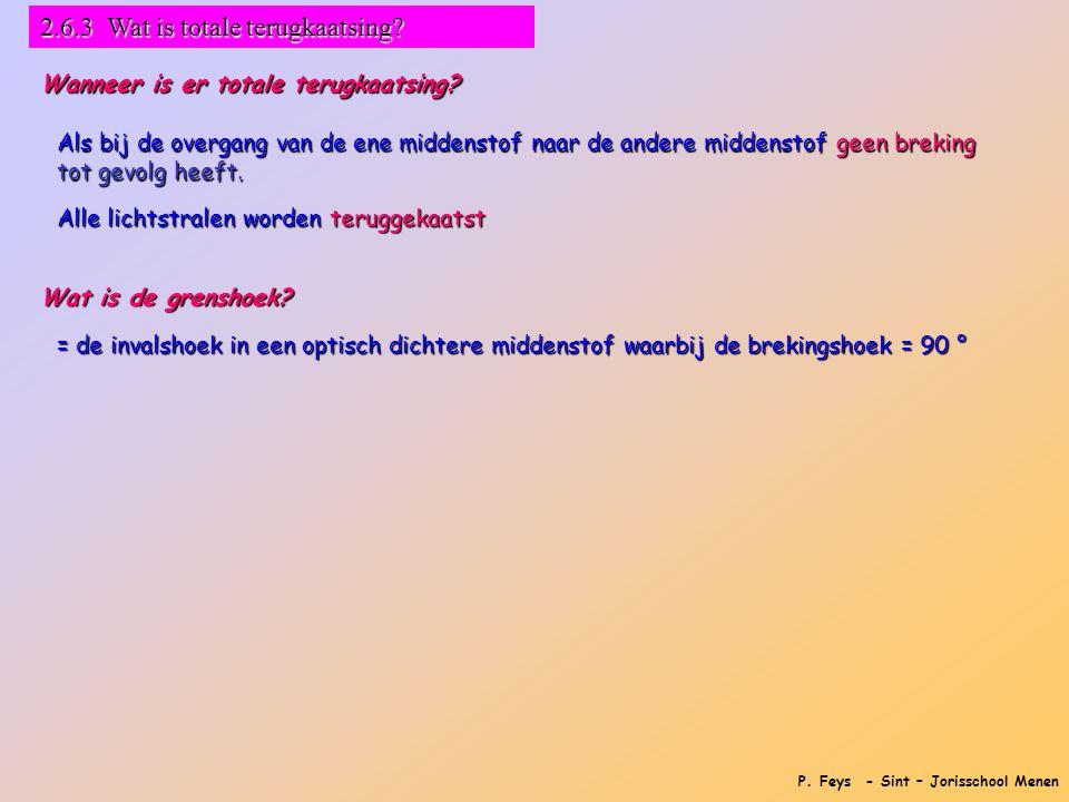 P. Feys - Sint – Jorisschool Menen 2.6.3 Wat is totale terugkaatsing? Wanneer is er totale terugkaatsing? Als bij de overgang van de ene middenstof na