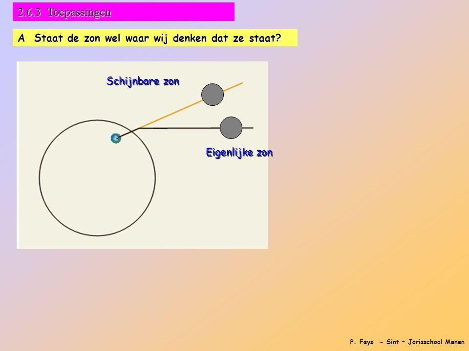 P. Feys - Sint – Jorisschool Menen 2.6.3 Toepassingen A Staat de zon wel waar wij denken dat ze staat? Schijnbare zon Eigenlijke zon