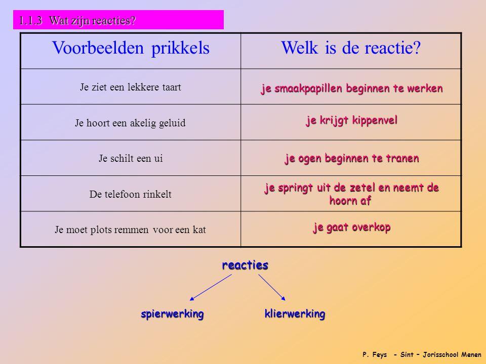 P. Feys - Sint – Jorisschool Menen 1.1.3 Wat zijn reacties? Voorbeelden prikkelsWelk is de reactie? Je ziet een lekkere taart Je hoort een akelig gelu