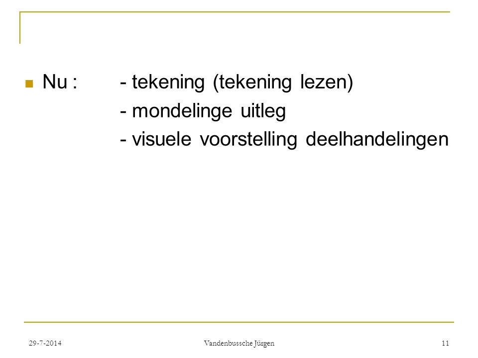 Nu: - tekening (tekening lezen) - mondelinge uitleg - visuele voorstelling deelhandelingen 29-7-2014 Vandenbussche Jürgen 11