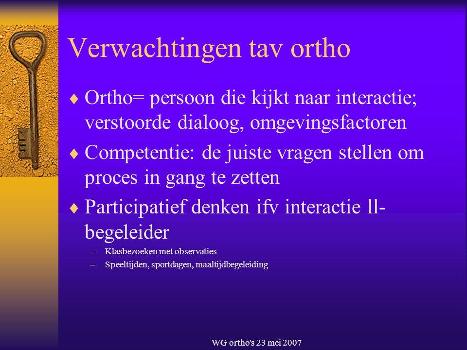 WG ortho's 23 mei 2007 Verwachtingen tav ortho  Ortho= persoon die kijkt naar interactie; verstoorde dialoog, omgevingsfactoren  Competentie: de jui