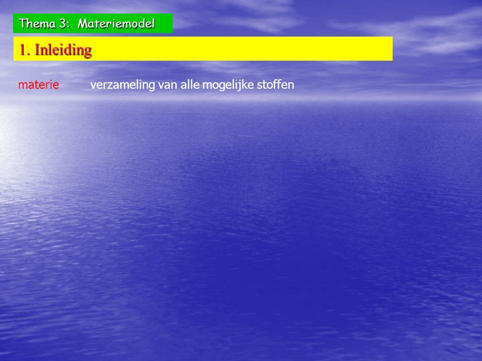Thema 3: Materiemodel 1. Inleiding verzameling van alle mogelijke stoffenmaterie