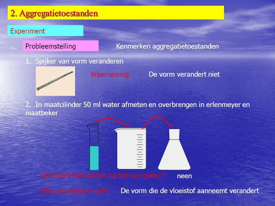 2. Aggregatietoestanden Experiment ProbleemstellingKenmerken aggregatietoestanden 1. Spijker van vorm veranderen WaarnemingDe vorm verandert niet 2. I