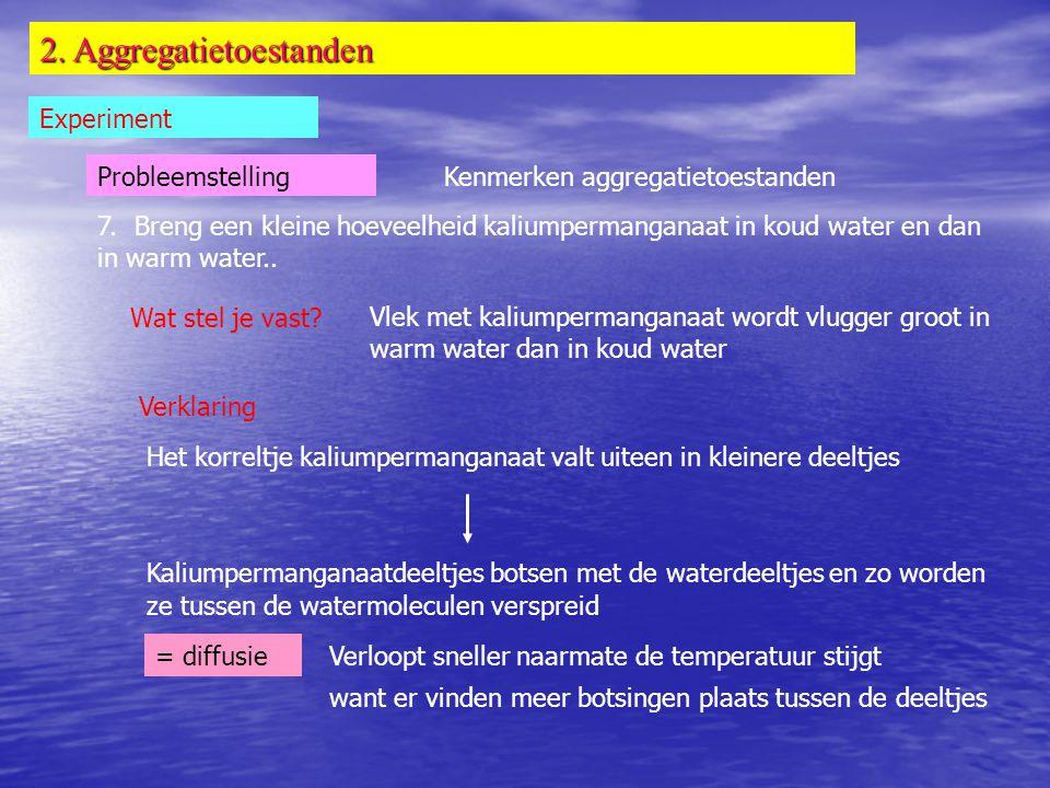2. Aggregatietoestanden Experiment ProbleemstellingKenmerken aggregatietoestanden 7. Breng een kleine hoeveelheid kaliumpermanganaat in koud water en