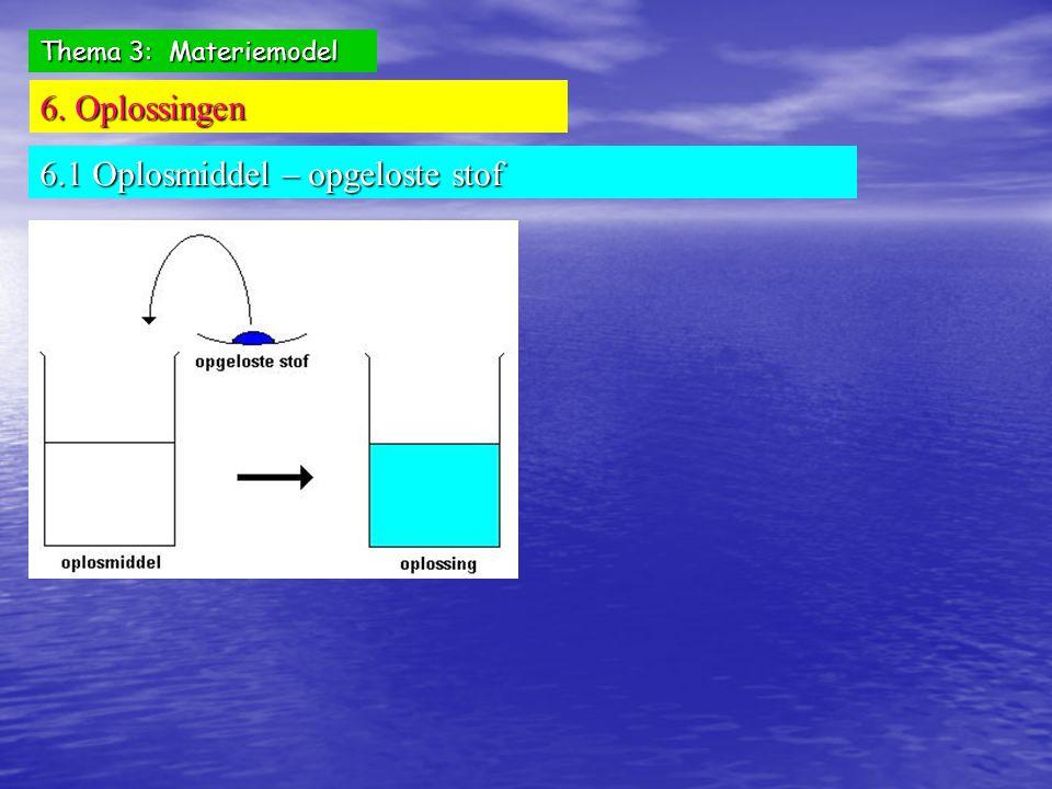 Thema 3: Materiemodel 6. Oplossingen 6.1 Oplosmiddel – opgeloste stof