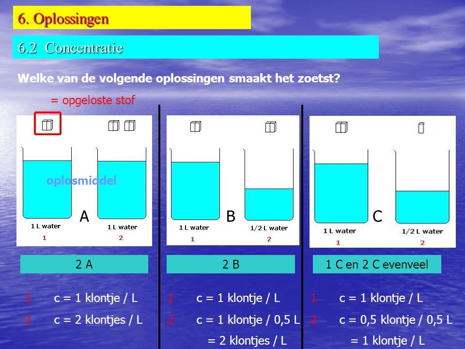 6. Oplossingen 6.2 Concentratie Welke van de volgende oplossingen smaakt het zoetst? ABC 2 A2 B1 C en 2 C evenveel = opgeloste stof oplosmiddel c = 1