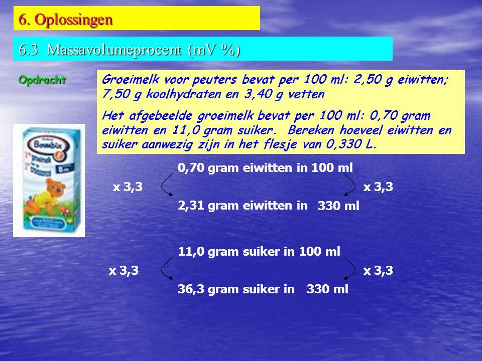 6. Oplossingen 6.3 Massavolumeprocent (mV %) Opdracht Groeimelk voor peuters bevat per 100 ml: 2,50 g eiwitten; 7,50 g koolhydraten en 3,40 g vetten H