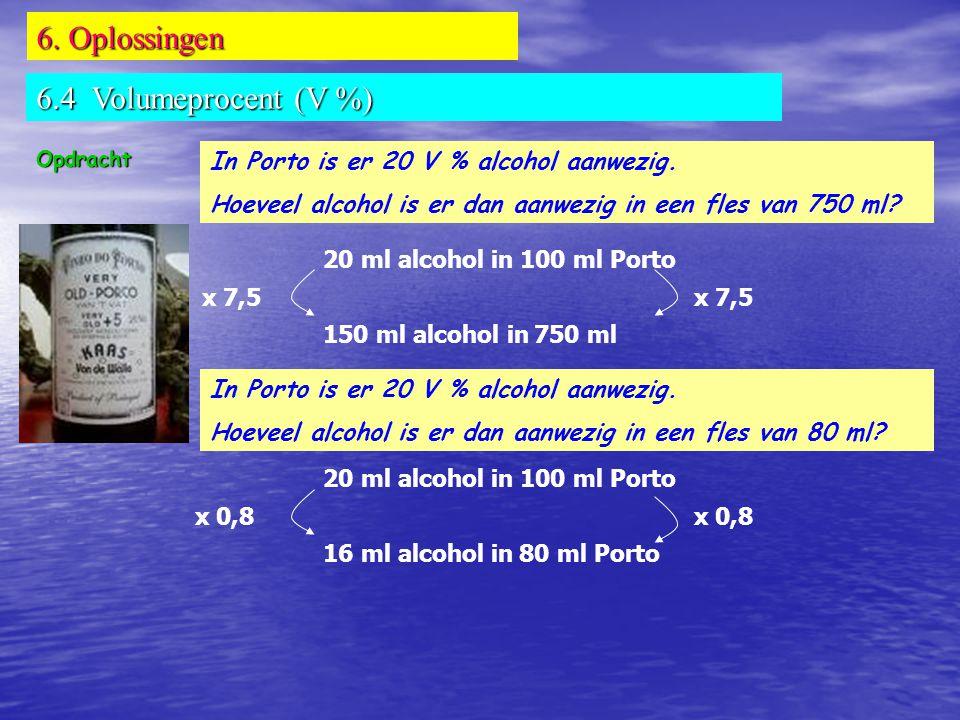 6. Oplossingen 6.4 Volumeprocent (V %) Opdracht In Porto is er 20 V % alcohol aanwezig. Hoeveel alcohol is er dan aanwezig in een fles van 750 ml? 20