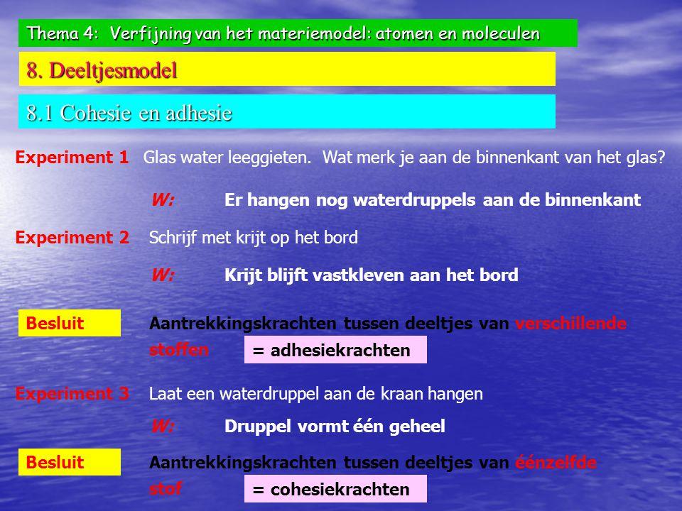 Thema 4: Verfijning van het materiemodel: atomen en moleculen 8. Deeltjesmodel 8.1 Cohesie en adhesie Experiment 1Glas water leeggieten. Wat merk je a