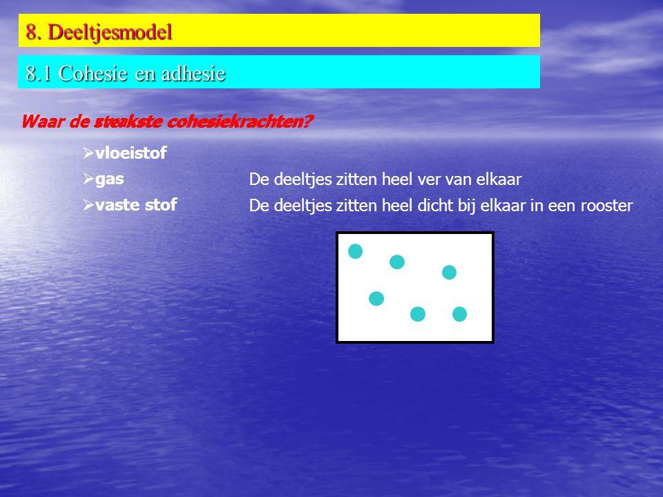 8. Deeltjesmodel 8.1 Cohesie en adhesie Waar de sterkste cohesiekrachten?  vloeistof  gas  vaste stof De deeltjes zitten heel dicht bij elkaar in e