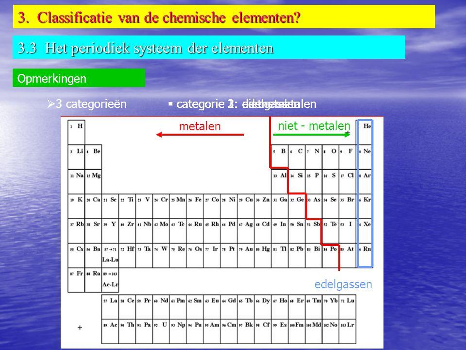  3 categorieën  categorie 1: de metalen  categorie 2: niet – metalen  categorie 3: edelgassen 3.