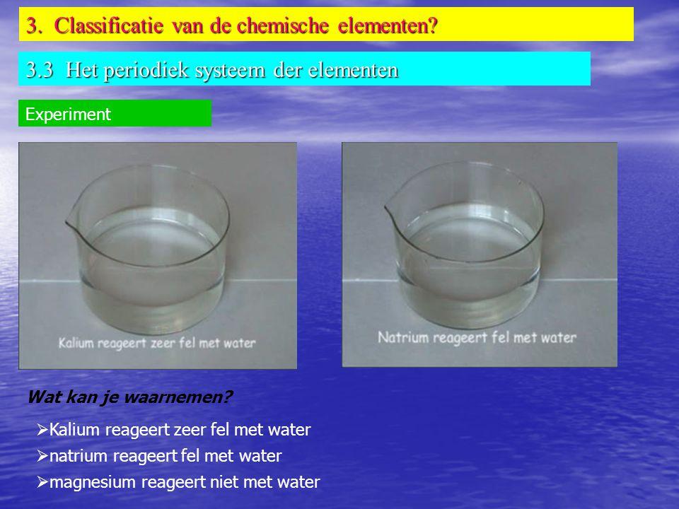 3.Classificatie van de chemische elementen.