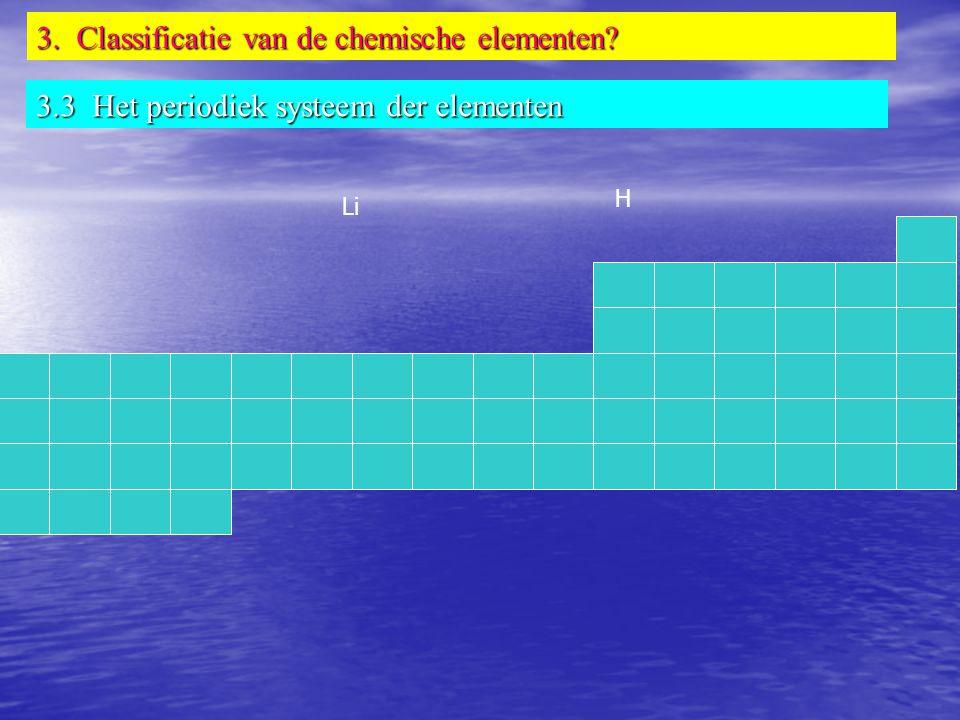 3. Classificatie van de chemische elementen? 3.3 Het periodiek systeem der elementen Li H