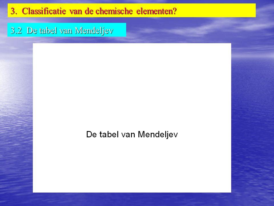 3. Classificatie van de chemische elementen? 3.2 De tabel van Mendeljev