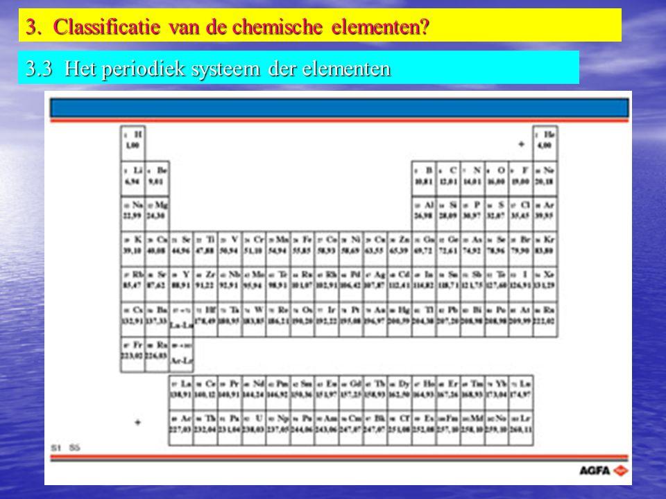 3. Classificatie van de chemische elementen? 3.3 Het periodiek systeem der elementen