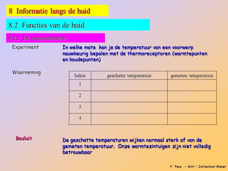 P. Feys - Sint – Jorisschool Menen Experiment In welke mate kan je de temperatuur van een voorwerp nauwkeurig bepalen met de thermoreceptoren (warmtep