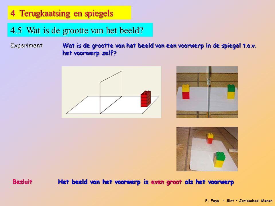 P. Feys - Sint – Jorisschool Menen 4 Terugkaatsing en spiegels 4.5 Wat is de grootte van het beeld? Experiment Wat is de grootte van het beeld van een