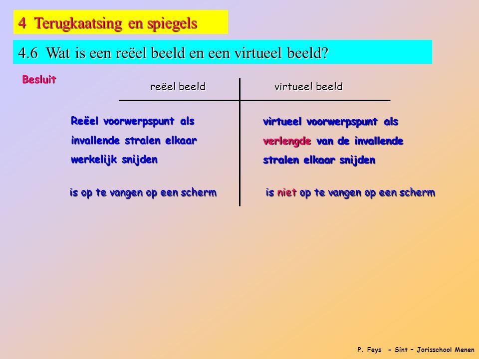 P. Feys - Sint – Jorisschool Menen 4 Terugkaatsing en spiegels 4.6 Wat is een reëel beeld en een virtueel beeld? Besluit reëel beeld virtueel beeld Re