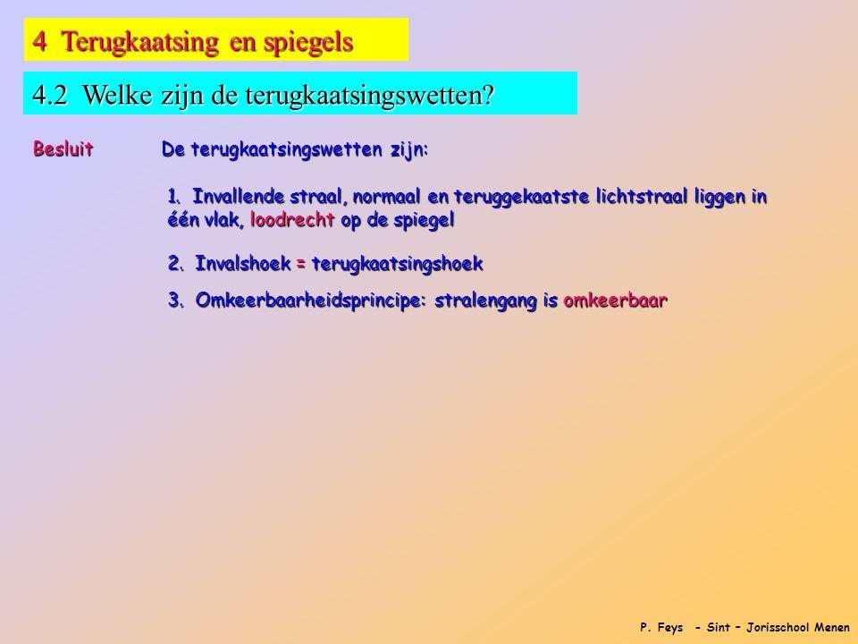 P. Feys - Sint – Jorisschool Menen 4 Terugkaatsing en spiegels 4.2 Welke zijn de terugkaatsingswetten? Besluit De terugkaatsingswetten zijn: 1. Invall