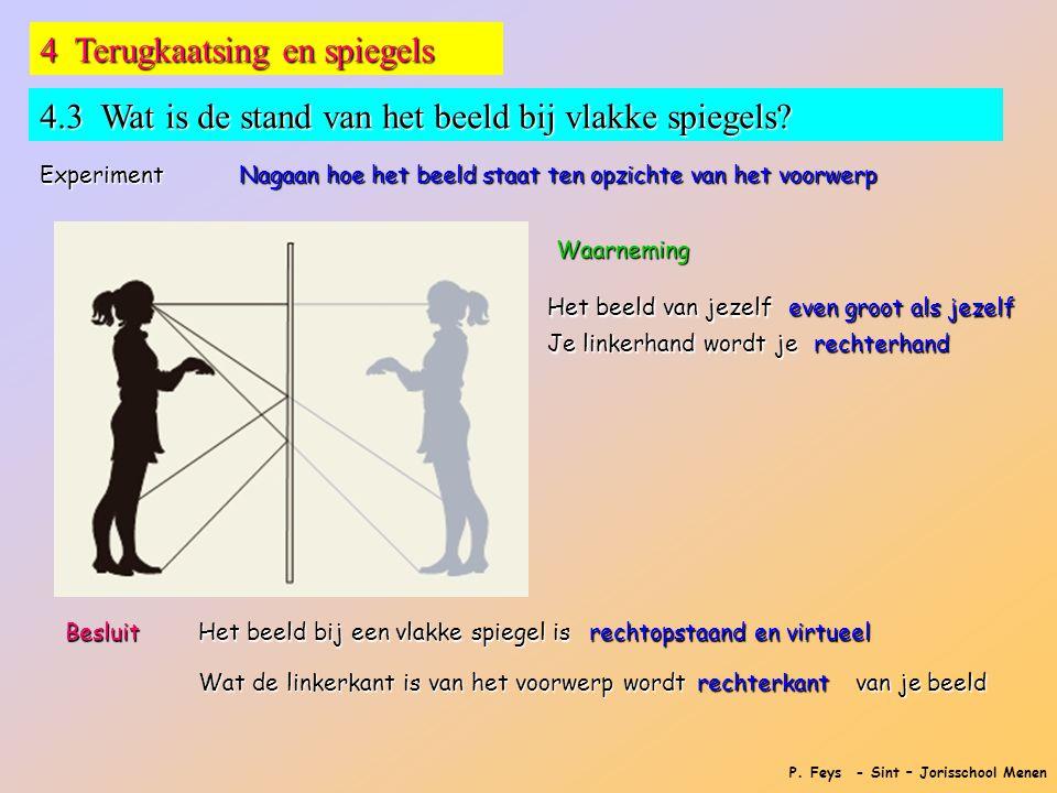 P. Feys - Sint – Jorisschool Menen 4 Terugkaatsing en spiegels 4.3 Wat is de stand van het beeld bij vlakke spiegels? Experiment Nagaan hoe het beeld