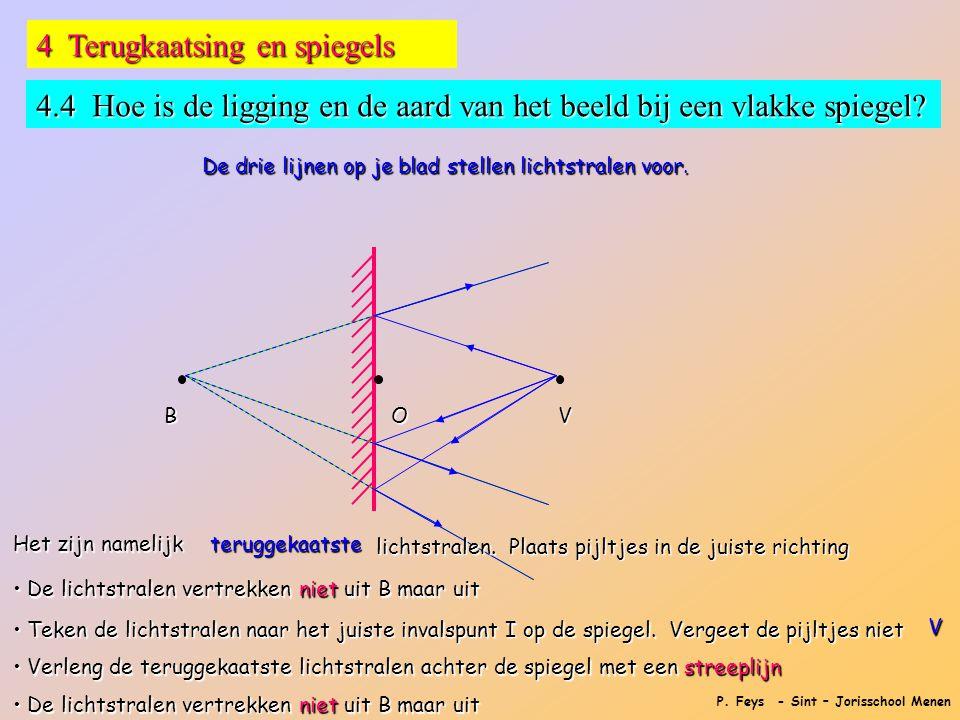 P. Feys - Sint – Jorisschool Menen 4 Terugkaatsing en spiegels 4.4 Hoe is de ligging en de aard van het beeld bij een vlakke spiegel? De drie lijnen o