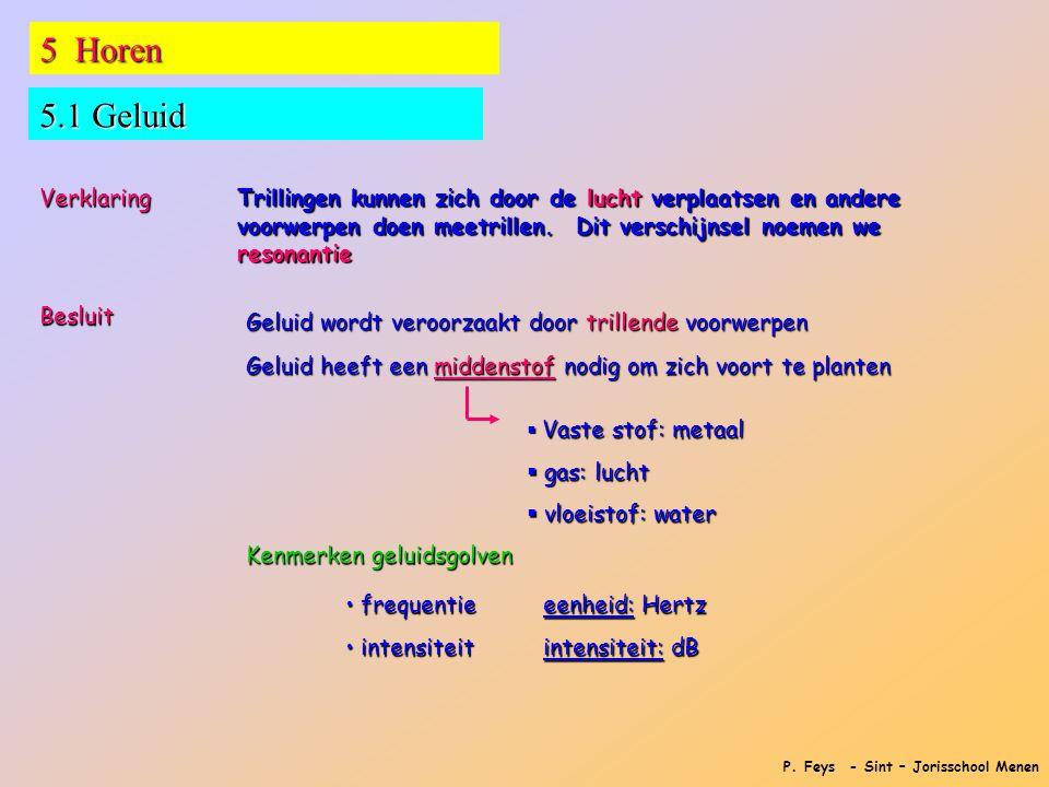 P. Feys - Sint – Jorisschool Menen 5 Horen 5.1 Geluid Verklaring Trillingen kunnen zich door de lucht verplaatsen en andere voorwerpen doen meetrillen