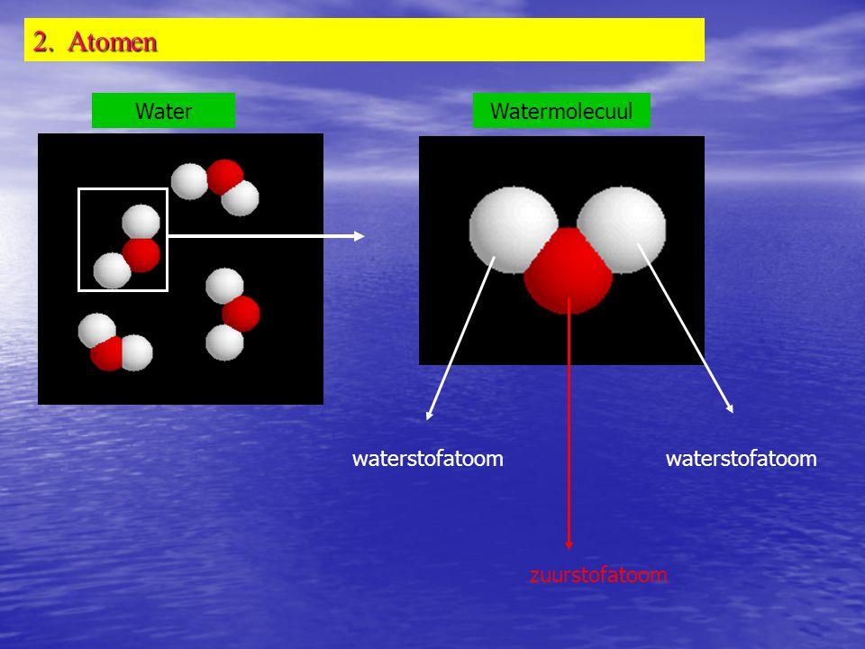 2. Atomen WaterWatermolecuul waterstofatoom zuurstofatoom