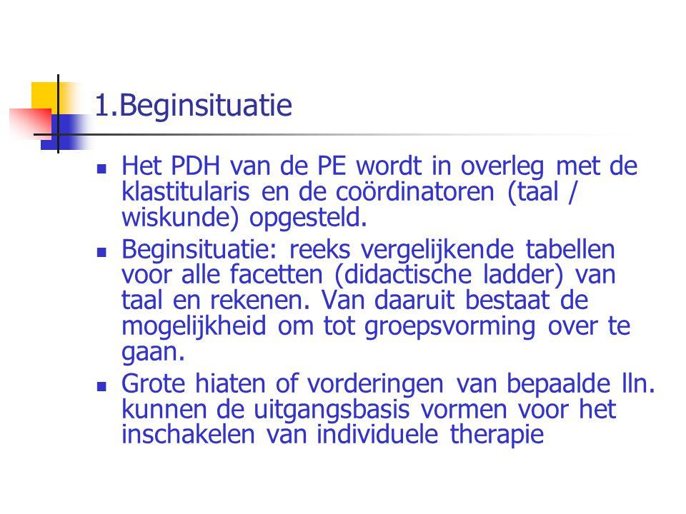 1.Beginsituatie Het PDH van de PE wordt in overleg met de klastitularis en de coördinatoren (taal / wiskunde) opgesteld. Beginsituatie: reeks vergelij