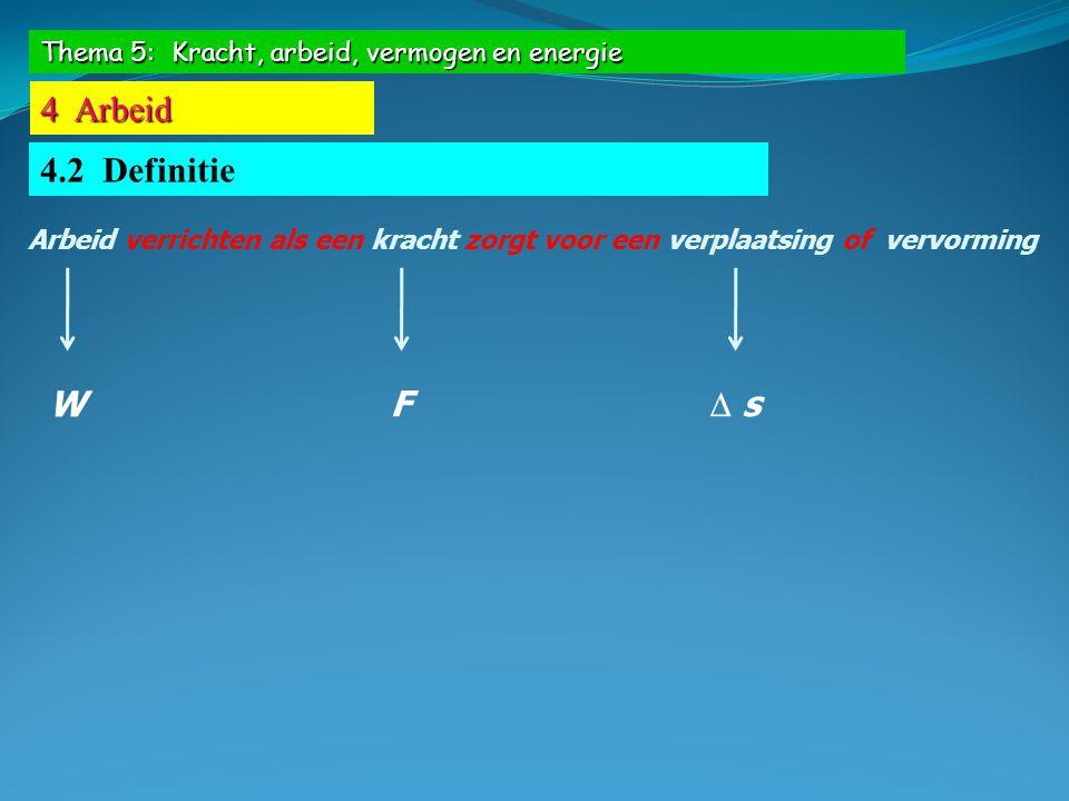 Thema 5: Kracht, arbeid, vermogen en energie 4 Arbeid 4.2 Definitie Arbeid verrichten als een kracht zorgt voor een verplaatsing of vervorming W F  s