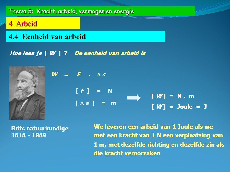 Thema 5: Kracht, arbeid, vermogen en energie 4 Arbeid 4.4 Eenheid van arbeid Hoe lees je [ W ] ?De eenheid van arbeid is W = F.  s [ F ] = N [  s ]