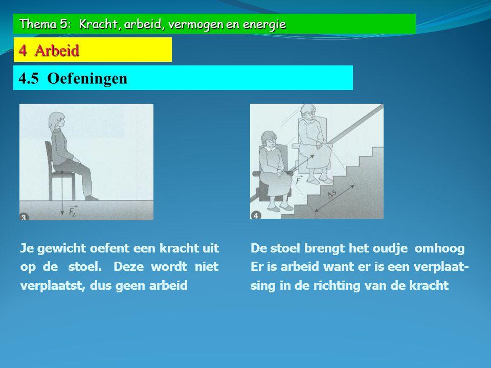 Thema 5: Kracht, arbeid, vermogen en energie 4 Arbeid 4.5 Oefeningen Je gewicht oefent een kracht uit op de stoel. Deze wordt niet verplaatst, dus gee