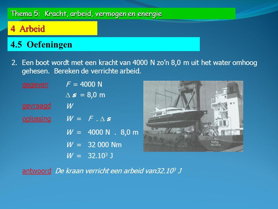 Thema 5: Kracht, arbeid, vermogen en energie 4 Arbeid 4.5 Oefeningen 2.Een boot wordt met een kracht van 4000 N zo'n 8,0 m uit het water omhoog gehese
