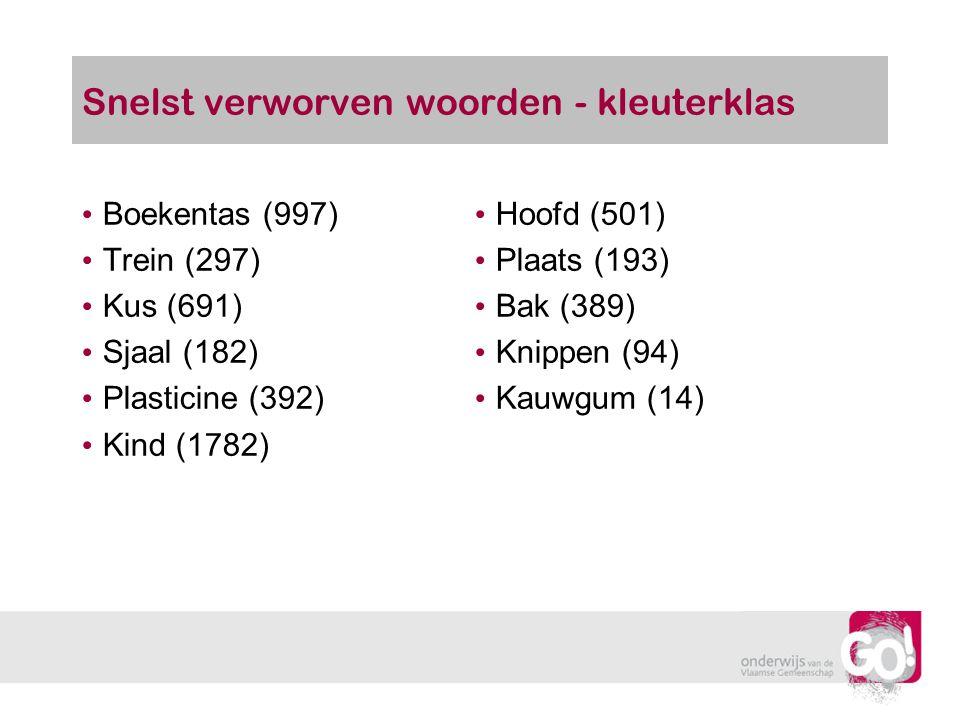 Snelst verworven woorden - kleuterklas Boekentas (997) Trein (297) Kus (691) Sjaal (182) Plasticine (392) Kind (1782) Hoofd (501) Plaats (193) Bak (38