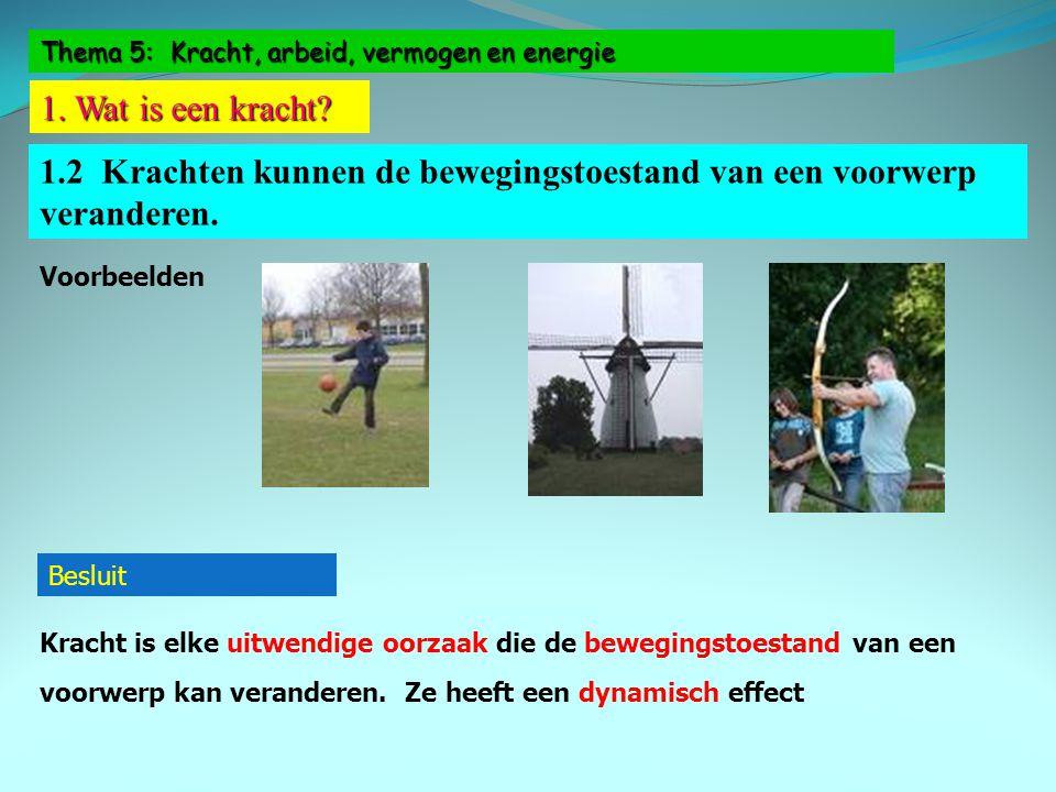 Thema 5: Kracht, arbeid, vermogen en energie 1. Wat is een kracht? 1.2 Krachten kunnen de bewegingstoestand van een voorwerp veranderen. Voorbeelden B